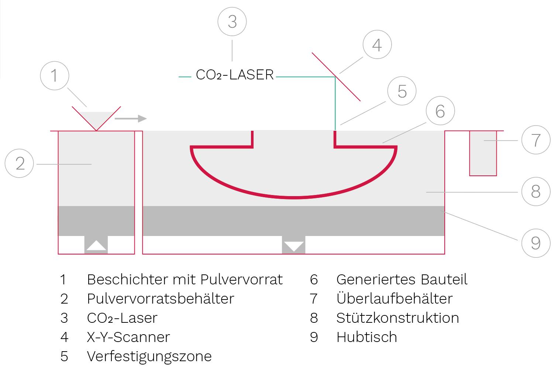 Erfreut 3 Wege Schema Zeitgenössisch - Elektrische Schaltplan-Ideen ...